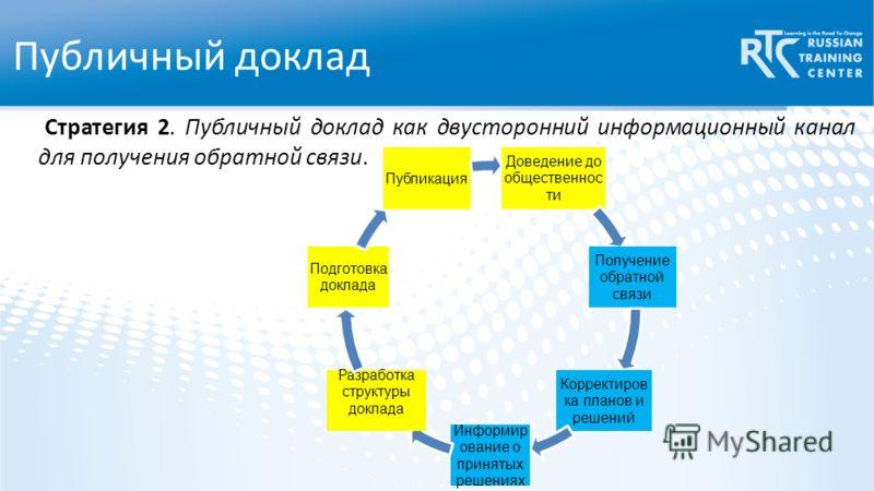 Публичный доклад Стратегия 2. Публичный доклад как двусторонний информационный канал для получения обратной связи. Доведение до общественнос ти Получение обратной связи Корректиров ка планов и решений Информир ование о принятых решениях Разработка ст