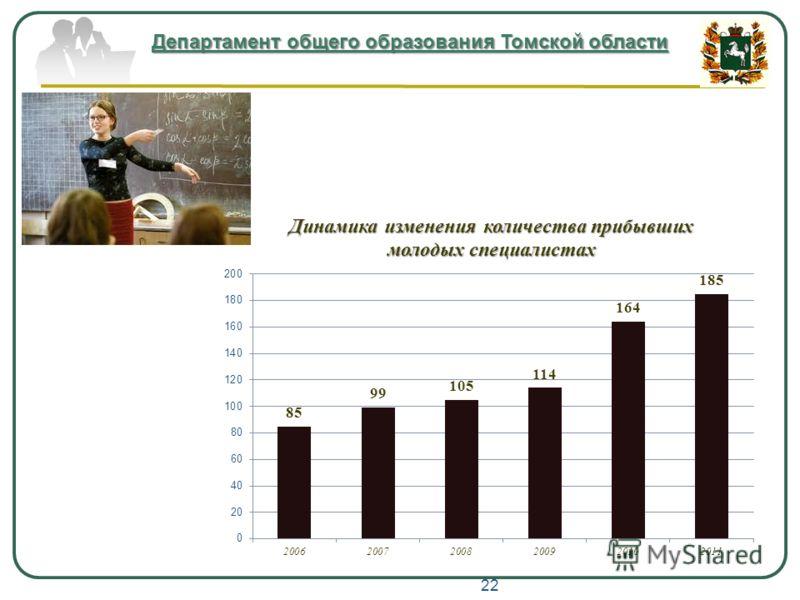 Департамент общего образования Томской области 22