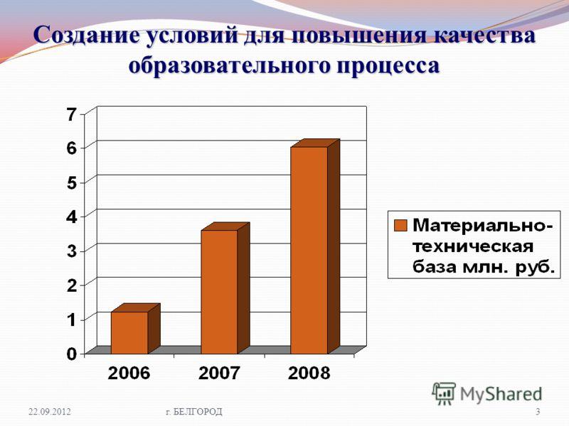 Создание условий для повышения качества образовательного процесса 22.09.2012 г. БЕЛГОРОД 3