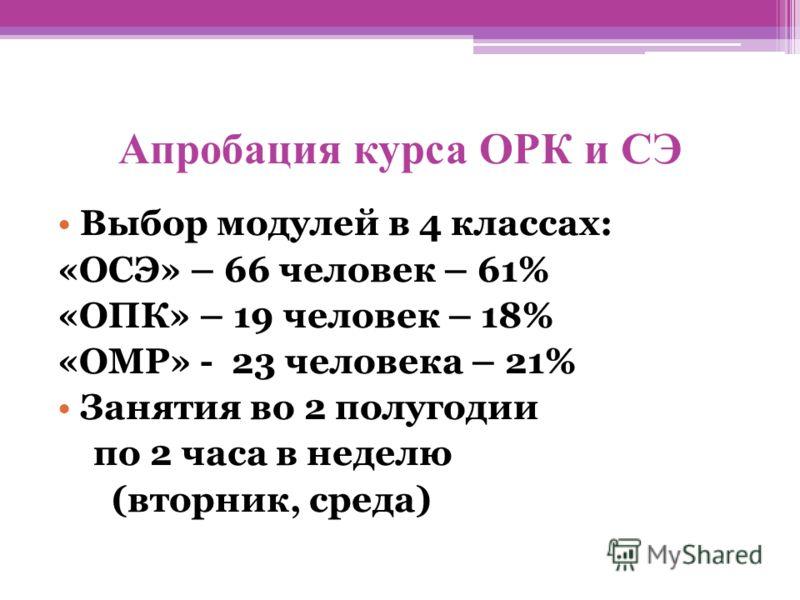 Апробация курса ОРК и СЭ Выбор модулей в 4 классах: «ОСЭ» – 66 человек – 61% «ОПК» – 19 человек – 18% «ОМР» - 23 человека – 21% Занятия во 2 полугодии по 2 часа в неделю (вторник, среда)