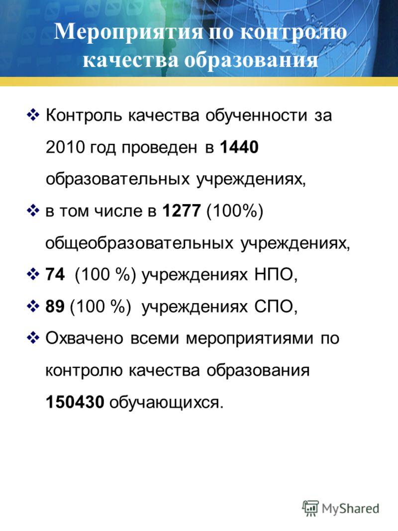 Мероприятия по контролю качества образования Контроль качества обученности за 2010 год проведен в 1440 образовательных учреждениях, в том числе в 1277 (100%) общеобразовательных учреждениях, 74 (100 %) учреждениях НПО, 89 (100 %) учреждениях СПО, Охв