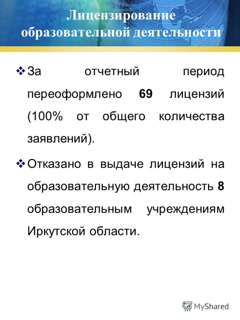 Лицензирование образовательной деятельности За отчетный период переоформлено 69 лицензий (100% от общего количества заявлений). Отказано в выдаче лицензий на образовательную деятельность 8 образовательным учреждениям Иркутской области.