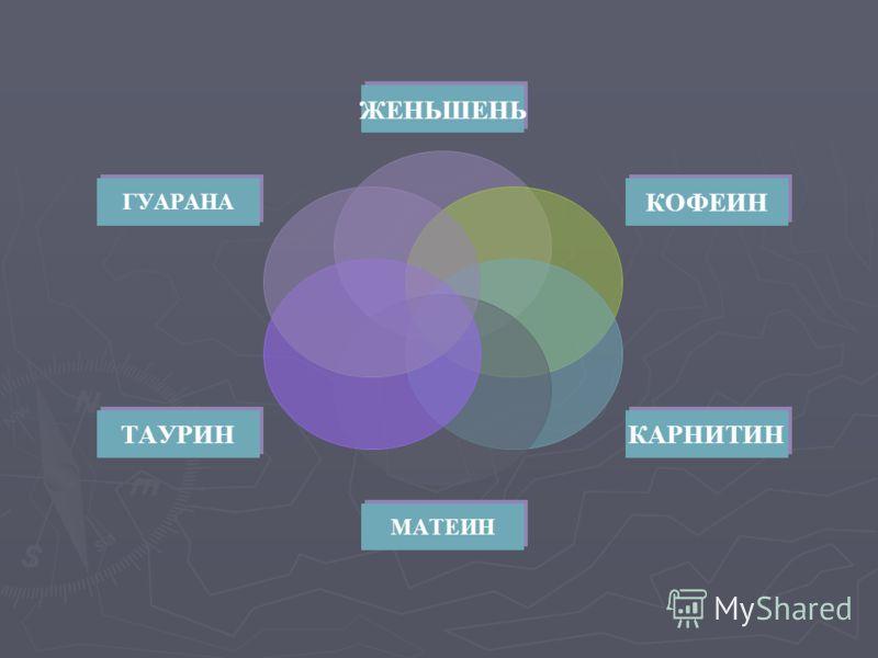 ЖЕНЬШЕНЬ КОФЕИН КАРНИТИН МАТЕИН ТАУРИН ГУАРАНА