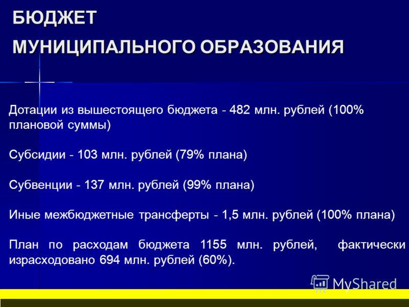БЮДЖЕТ МУНИЦИПАЛЬНОГО ОБРАЗОВАНИЯ Дотации из вышестоящего бюджета - 482 млн. рублей (100% плановой суммы) Субсидии - 103 млн. рублей (79% плана) Субвенции - 137 млн. рублей (99% плана) Иные межбюджетные трансферты - 1,5 млн. рублей (100% плана) План