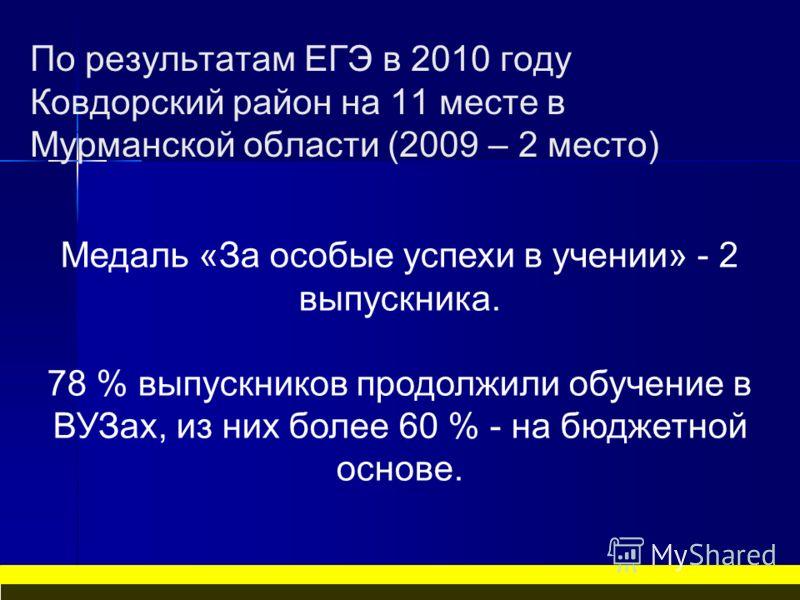 По результатам ЕГЭ в 2010 году Ковдорский район на 11 месте в Мурманской области (2009 – 2 место) Медаль «За особые успехи в учении» - 2 выпускника. 78 % выпускников продолжили обучение в ВУЗах, из них более 60 % - на бюджетной основе.