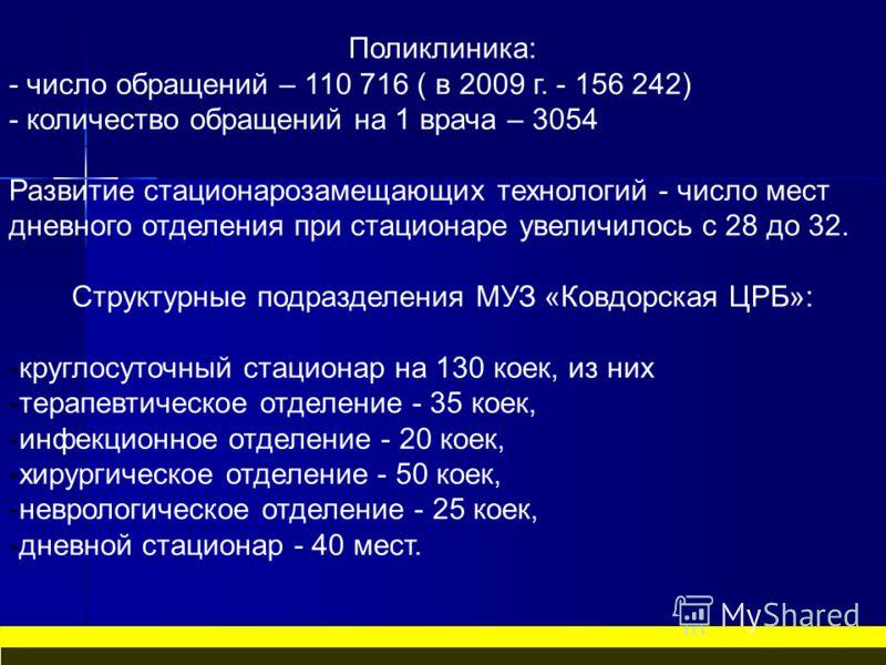 Поликлиника: - число обращений – 110 716 ( в 2009 г. - 156 242) - количество обращений на 1 врача – 3054 Развитие стационарозамещающих технологий - число мест дневного отделения при стационаре увеличилось с 28 до 32. Структурные подразделения МУЗ «Ко