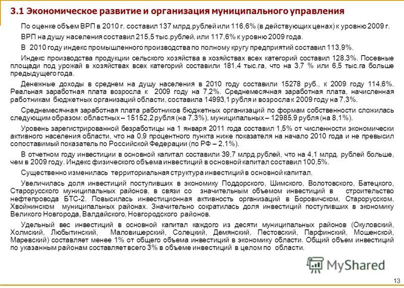 3.1 Экономическое развитие и организация муниципального управления По оценке объем ВРП в 2010 г. составил 137 млрд.рублей или 116,6% (в действующих ценах) к уровню 2009 г. ВРП на душу населения составил 215,5 тыс.рублей, или 117,6% к уровню 2009 года