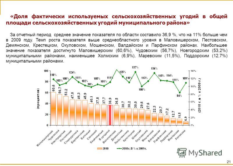 21 «Доля фактически используемых сельскохозяйственных угодий в общей площади сельскохозяйственных угодий муниципального района» За отчетный период среднее значение показателя по области составило 36,9 %, что на 11% больше чем в 2009 году. Темп роста