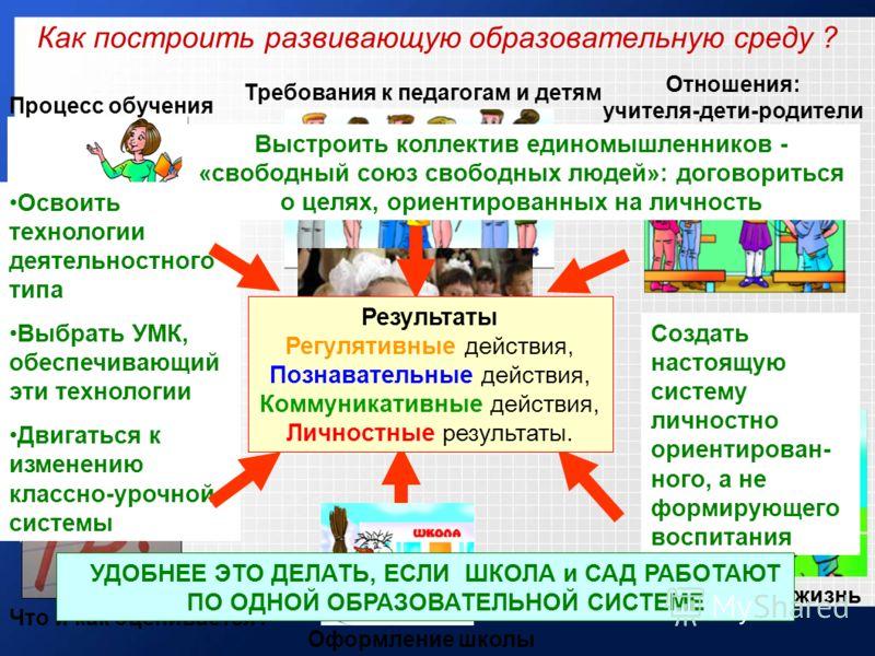 Как построить развивающую образовательную среду ? Процесс обучения Что и как оценивается? Внеклассная жизнь Отношения: учителя-дети-родители Требования к педагогам и детям Оформление школы Выстроить коллектив единомышленников - «свободный союз свобод