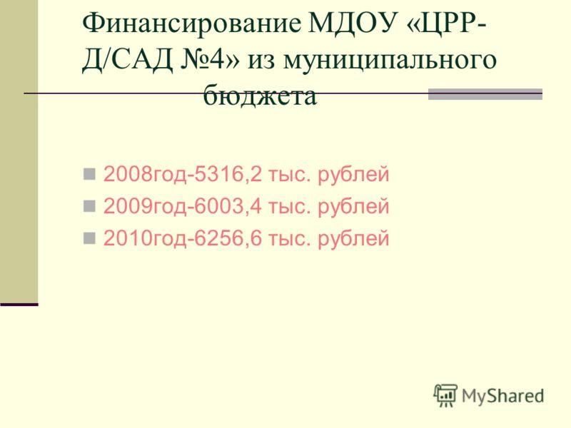 2008год-5316,2 тыс. рублей 2009год-6003,4 тыс. рублей 2010год-6256,6 тыс. рублей Финансирование МДОУ «ЦРР- Д/САД 4» из муниципального бюджета