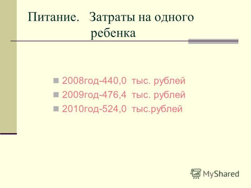 Питание. Затраты на одного ребенка 2008год-440,0 тыс. рублей 2009год-476,4 тыс. рублей 2010год-524,0 тыс.рублей