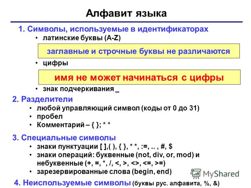 Алфавит языка 1. Символы, используемые в идентификаторах латинские буквы (A-Z) цифры знак подчеркивания _ заглавные и строчные буквы не различаются 2. Разделители любой управляющий символ (коды от 0 до 31) пробел Комментарий – { }; * * имя не может н