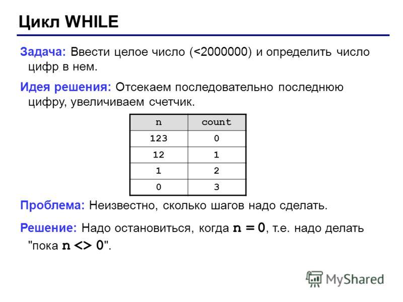 Цикл WHILE Задача: Ввести целое число (