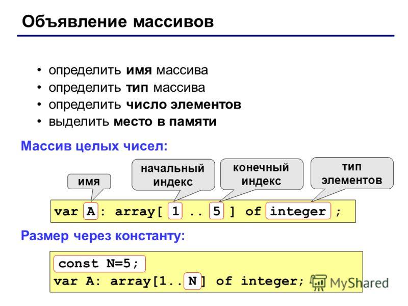 Объявление массивов определить имя массива определить тип массива определить число элементов выделить место в памяти Массив целых чисел: Размер через константу: имя начальный индекс конечный индекс тип элементов var A: array[1.. ] of integer; const N