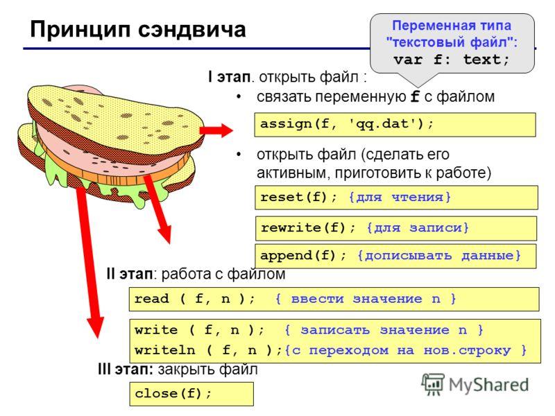 Принцип сэндвича I этап. открыть файл : связать переменную f с файлом открыть файл (сделать его активным, приготовить к работе) assign(f, 'qq.dat'); reset(f); {для чтения} rewrite(f); {для записи} II этап: работа с файлом Переменная типа