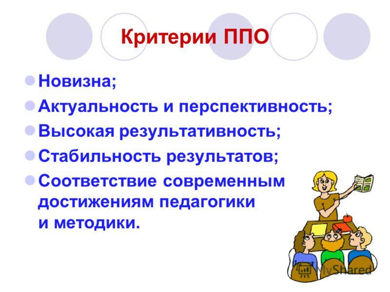 Критерии ППО Новизна; Актуальность и перспективность; Высокая результативность; Стабильность результатов; Соответствие современным достижениям педагогики и методики.