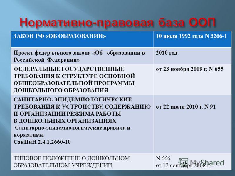 ЗАКОН РФ « ОБ ОБРАЗОВАНИИ » 10 июля 1992 года N 3266-1 Проект федерального закона « Об образовании в Российской Федерации » 2010 год ФЕДЕРАЛЬНЫЕ ГОСУДАРСТВЕННЫЕ ТРЕБОВАНИЯ К СТРУКТУРЕ ОСНОВНОЙ ОБЩЕОБРАЗОВАТЕЛЬНОЙ ПРОГРАММЫ ДОШКОЛЬНОГО ОБРАЗОВАНИЯ от