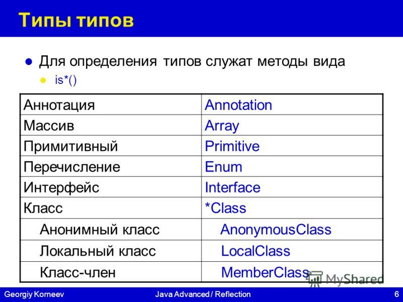6Georgiy KorneevJava Advanced / Reflection Типы типов Для определения типов служат методы вида is*() АннотацияAnnotation МассивArray ПримитивныйPrimitive ПеречислениеEnum ИнтерфейсInterface Класс*Class Анонимный класс AnonymousClass Локальный класс L