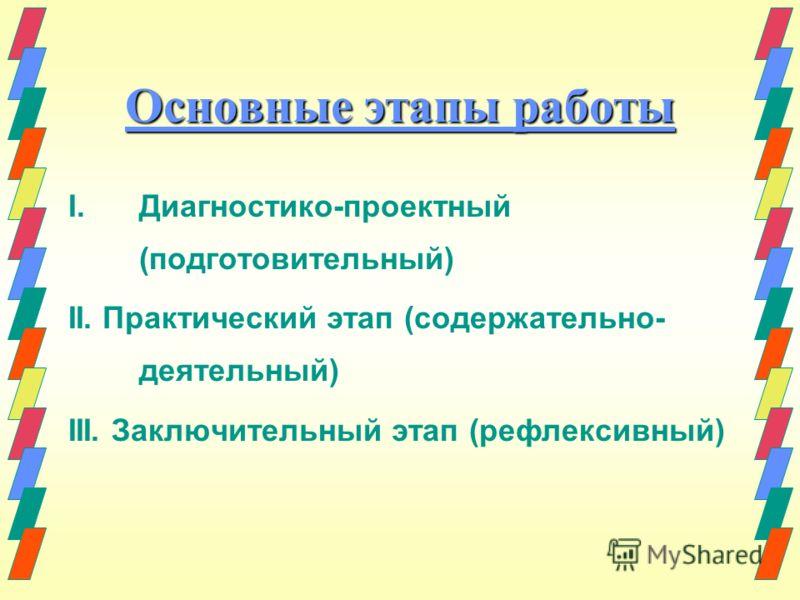 Основные этапы работы I. I.Диагностико-проектный (подготовительный) II. Практический этап (содержательно- деятельный) III. Заключительный этап (рефлексивный)