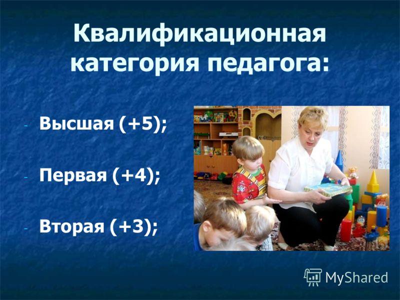 Квалификационная категория педагога: - - Высшая (+5); - - Первая (+4); - - Вторая (+3);
