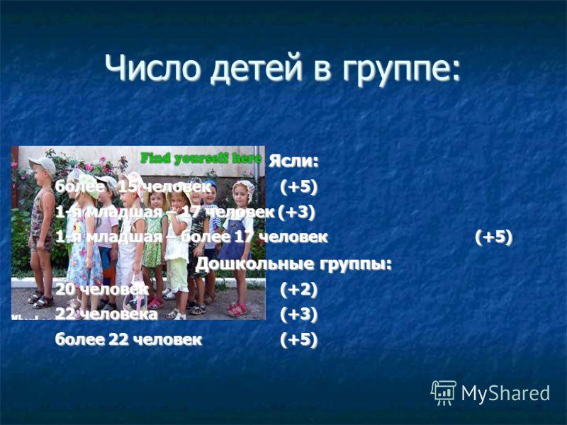 Число детей в группе: Ясли: более 15 человек (+5) 1-я младшая – 17 человек (+3) 1-я младшая – более 17 человек (+5) Дошкольные группы: 20 человек (+2) 20 человек (+2) 22 человека (+3) 22 человека (+3) более 22 человек (+5) более 22 человек (+5)
