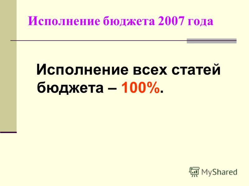 Исполнение бюджета 2007 года Исполнение всех статей бюджета – 100%.