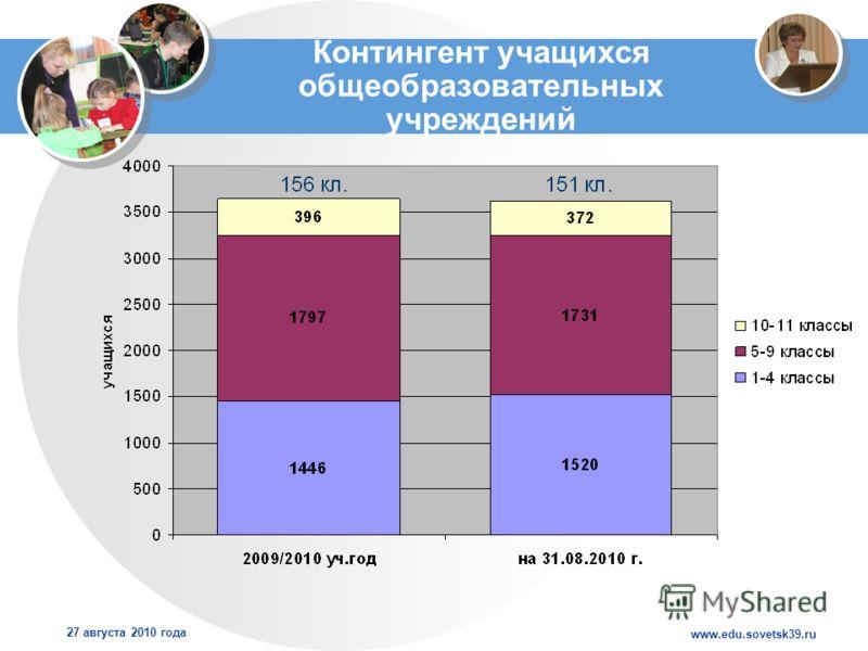 www.edu.sovetsk39.ru 27 августа 2010 года Контингент учащихся общеобразовательных учреждений