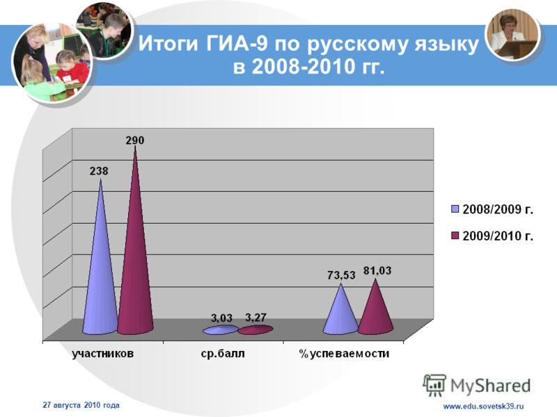 www.edu.sovetsk39.ru 27 августа 2010 года Итоги ГИА-9 по русскому языку в 2008-2010 гг.