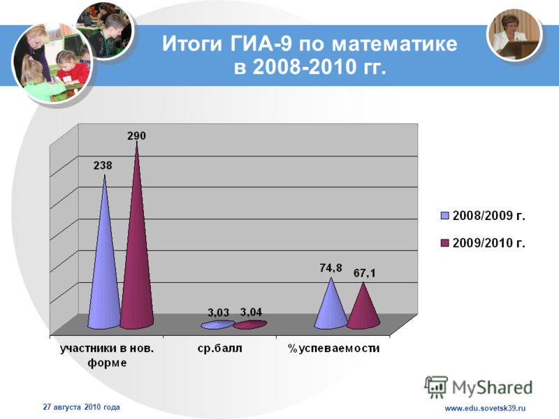 www.edu.sovetsk39.ru 27 августа 2010 года Итоги ГИА-9 по математике в 2008-2010 гг.