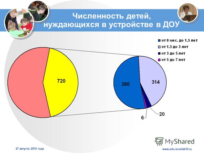 www.edu.sovetsk39.ru 27 августа 2010 года Численность детей, нуждающихся в устройстве в ДОУ