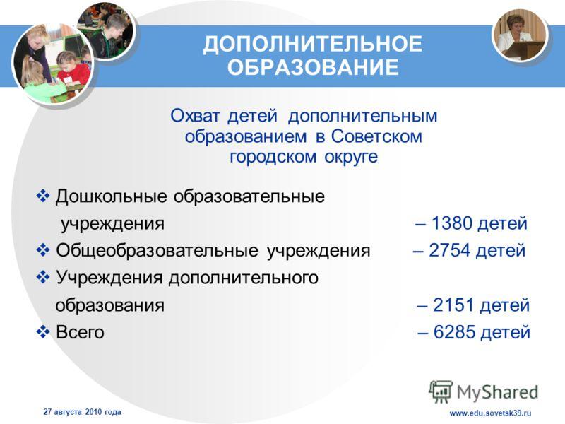 www.edu.sovetsk39.ru 27 августа 2010 года ДОПОЛНИТЕЛЬНОЕ ОБРАЗОВАНИЕ Дошкольные образовательные учреждения – 1380 детей Общеобразовательные учреждения – 2754 детей Учреждения дополнительного образования – 2151 детей Всего – 6285 детей Охват детей доп