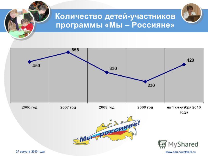 www.edu.sovetsk39.ru 27 августа 2010 года Количество детей-участников программы «Мы – Россияне»