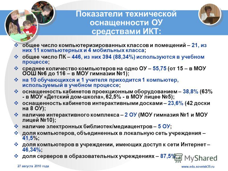 www.edu.sovetsk39.ru 27 августа 2010 года Показатели технической оснащенности ОУ средствами ИКТ: общее число компьютеризированных классов и помещений – 21, из них 11 компьютерных и 4 мобильных класса; общее число ПК – 446, из них 394 (88,34%) использ