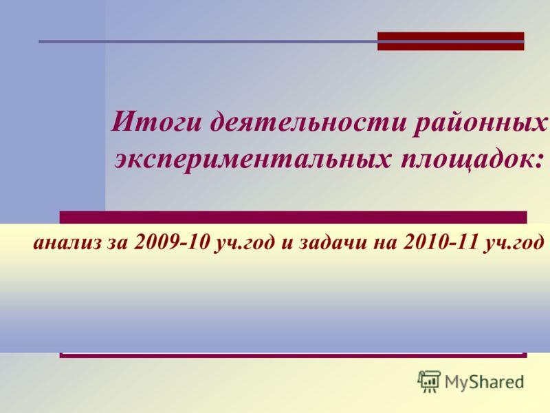 Итоги деятельности районных экспериментальных площадок: анализ за 2009-10 уч.год и задачи на 2010-11 уч.год