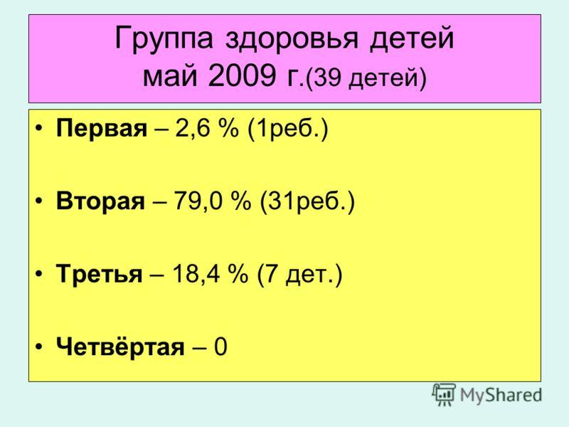 Группа здоровья детей май 2009 г.(39 детей) Первая – 2,6 % (1реб.) Вторая – 79,0 % (31реб.) Третья – 18,4 % (7 дет.) Четвёртая – 0