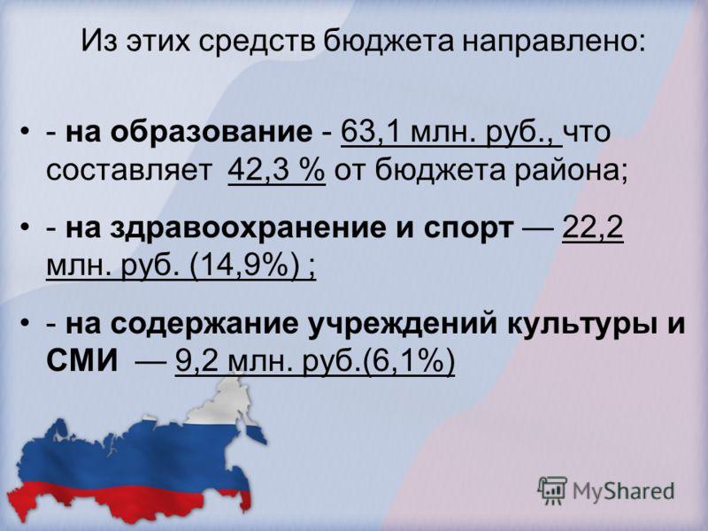 Из этих средств бюджета направлено: - на образование - 63,1 млн. руб., что составляет 42,3 % от бюджета района; - на здравоохранение и спорт 22,2 млн. руб. (14,9%) ; - на содержание учреждений культуры и СМИ 9,2 млн. руб.(6,1%)