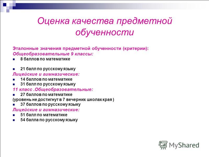 Оценка качества предметной обученности Эталонные значения предметной обученности (критерии): Общеобразовательные 9 классы: 8 баллов по математике 21 балл по русскому языку Лицейские и гимназические: 14 баллов по математике 31 балл по русскому языку 1