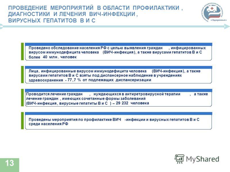 13 ПРОВЕДЕНИЕМЕРОПРИЯТИЙВОБЛАСТИПРОФИЛАКТИКИ, ДИАГНОСТИКИИЛЕЧЕНИЯВИЧ-ИНФЕКЦИИ, ВИРУСНЫХГЕПАТИТОВВИС Проведено обследование населения РФ с целью выявления граждан,инфицированных вирусом иммунодефицита человека(ВИЧ-инфекция),а также вирусами гепатитов