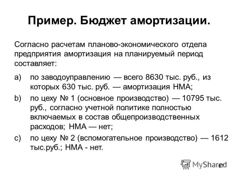 67 Пример. Бюджет амортизации. Согласно расчетам планово-экономического отдела предприятия амортизация на планируемый период составляет: a)по заводоуправлению всего 8630 тыс. руб., из которых 630 тыс. руб. амортизация НМА; b)по цеху 1 (основное произ