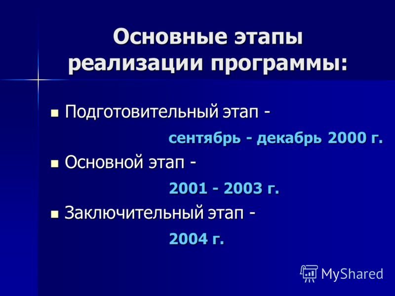 Основные этапы реализации программы: Подготовительный этап - Подготовительный этап - сентябрь - декабрь 2000 г. Основной этап - Основной этап - 2001 - 2003 г. Заключительный этап - Заключительный этап - 2004 г.