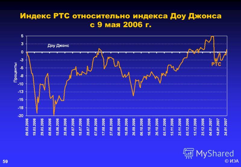 © ИЭА59 Индекс РТС относительно индекса Доу Джонса с 9 мая 2006 г.