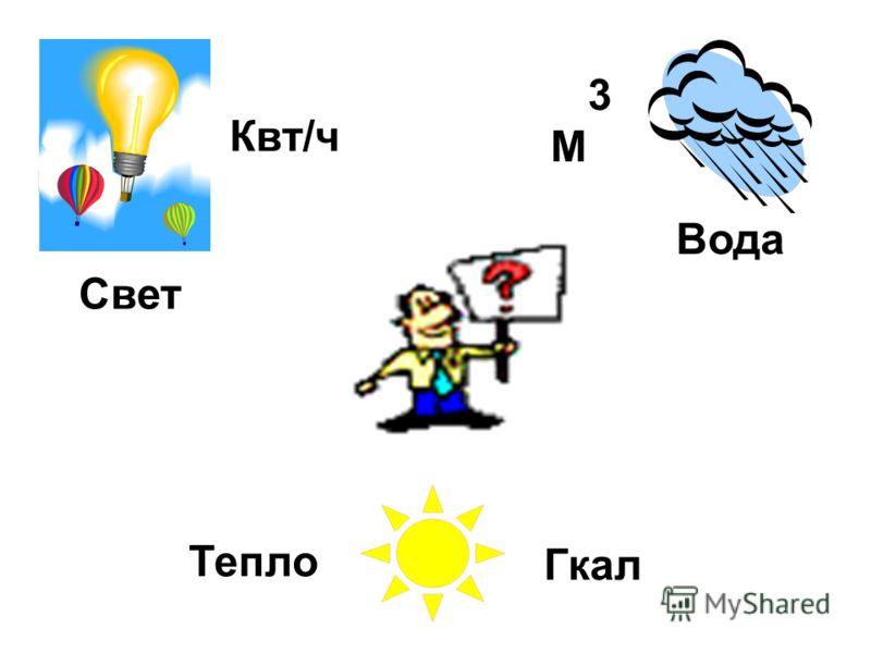 Гкал Свет Квт/ч Тепло 3 М Вода