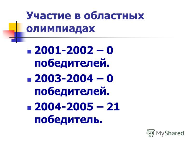 Участие в областных олимпиадах 2001-2002 – 0 победителей. 2003-2004 – 0 победителей. 2004-2005 – 21 победитель.