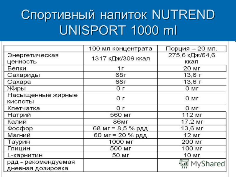 Спортивный напиток NUTREND UNISPORT 1000 ml