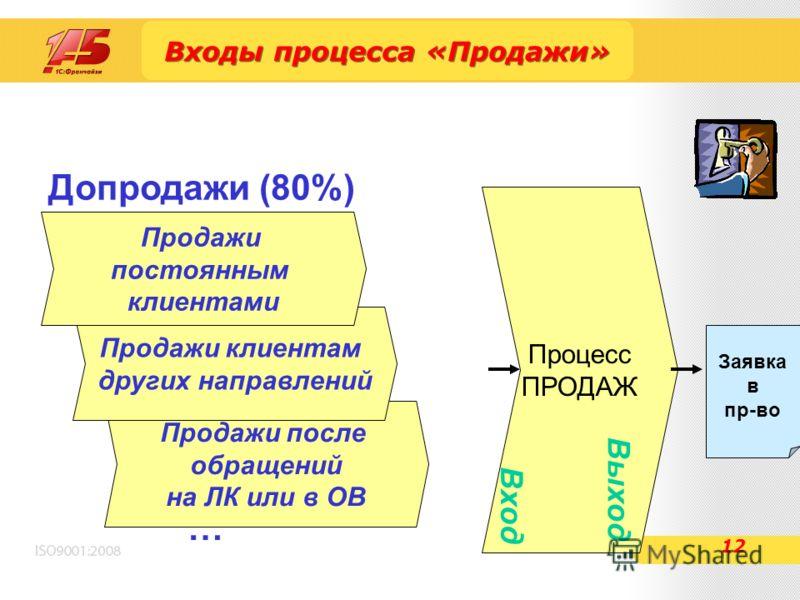 Входы процесса «Продажи» 12 Процесс ПРОДАЖ Заявка в пр-во Вход Выход Допродажи (80%) Продажи после обращений на ЛК или в ОВ Продажи клиентам других направлений Продажи постоянным клиентами …