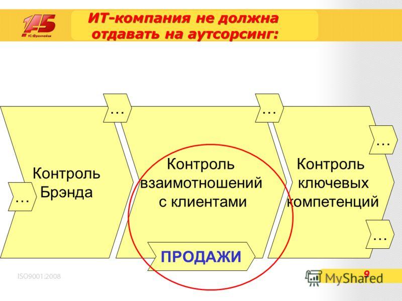 ИТ-компания не должна отдавать на аутсорсинг: 9 Контроль Брэнда Контроль взаимотношений с клиентами Контроль ключевых компетенций … ПРОДАЖИ … … … …