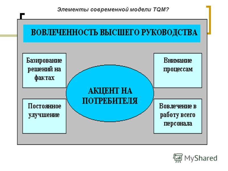 Элементы современной модели TQM?