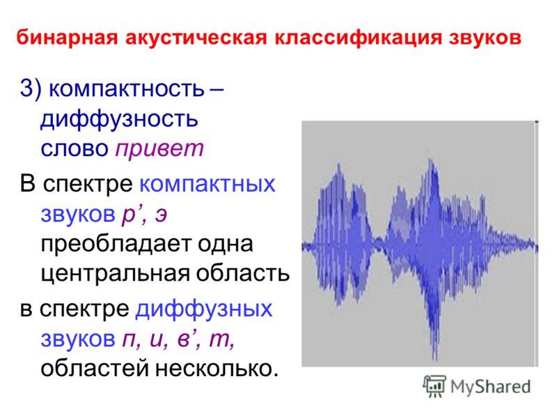 бинарная акустическая классификация звуков 3) компактность – диффузность слово привет В спектре компактных звуков р, э преобладает одна центральная область в спектре диффузных звуков п, и, в, т, областей несколько.