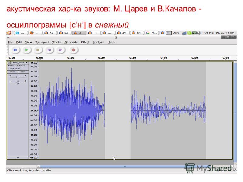 акустическая хар-ка звуков: М. Царев и В.Качалов - осциллограммы [сн] в снежный
