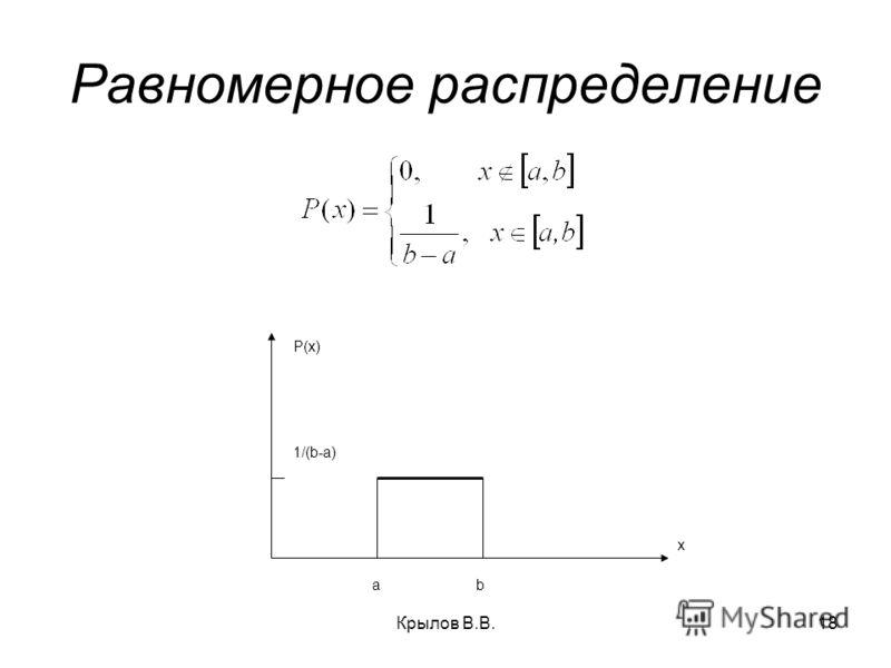 Крылов В.В.18 Равномерное распределение x P(x) a b 1/(b-a)